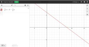 Graph an Equation